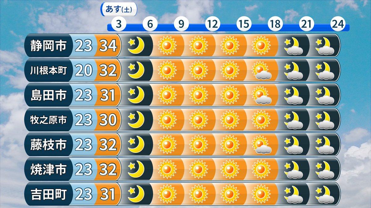 藤枝 今日 の 天気