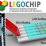 Image for the Tweet beginning: LEGOCHIP, a recently funded EU