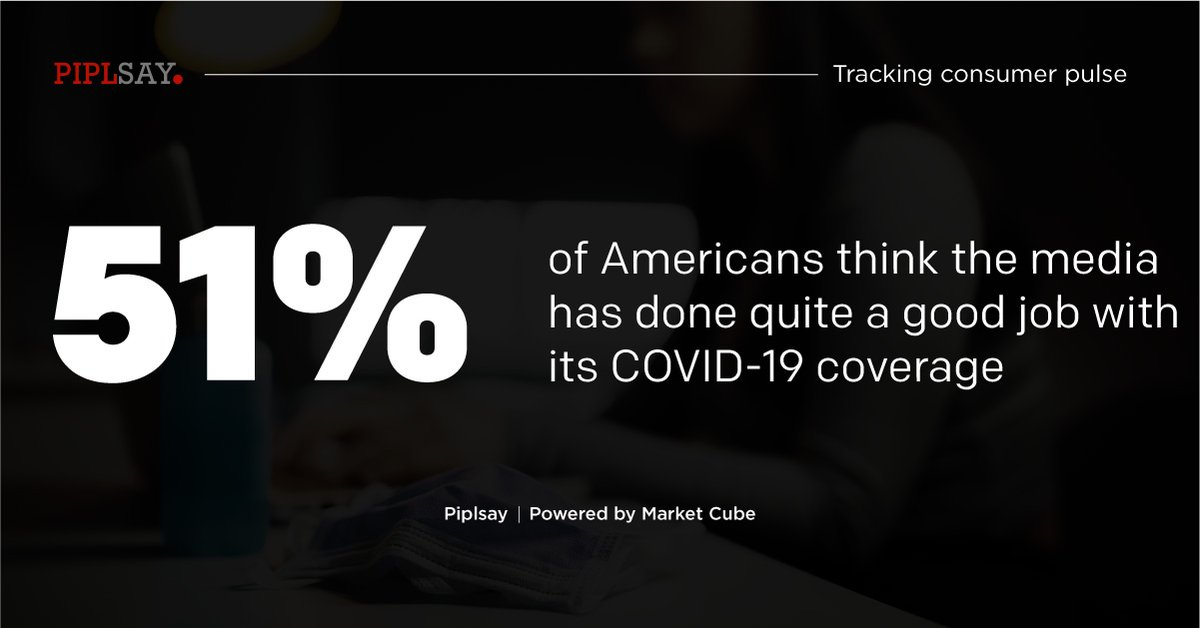 Learn more on these insights: https://t.co/ltfbzj4fY6  #Covid #NewsConsumption #NewsSource #NewsChannel #News #MRX #Survey #MarketResearch #Report #MarketCube #Piplsay https://t.co/n6MzxJc7wC