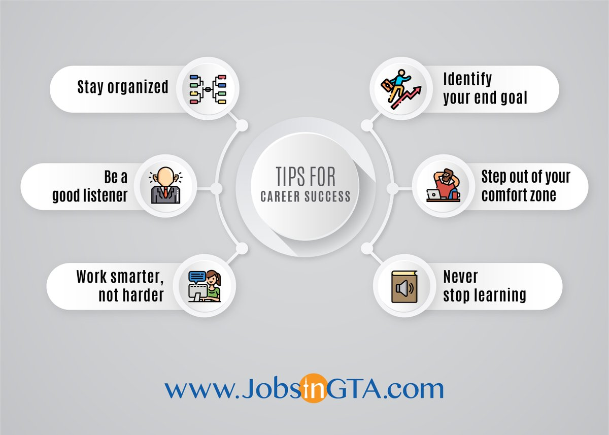 Signup @ https://t.co/IThs2qPQ5a for successful career transition.  #JobsInGTA #SearchLocal #RemoteHiring #FreeSignup #GTA #Jobs #FridayMotivation #HappyWeekend #BestJobPortal #WorkFromHome #remoteworking #StayHome #StaySafe #DreamJobs #HirenGetHired #Motivation #Toronto #Ontario https://t.co/JylW0eO8bh