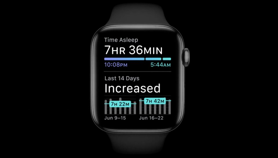 Apple Watch's biggest WatchOS 7 innovations include cool sleep By @davidphelan2009