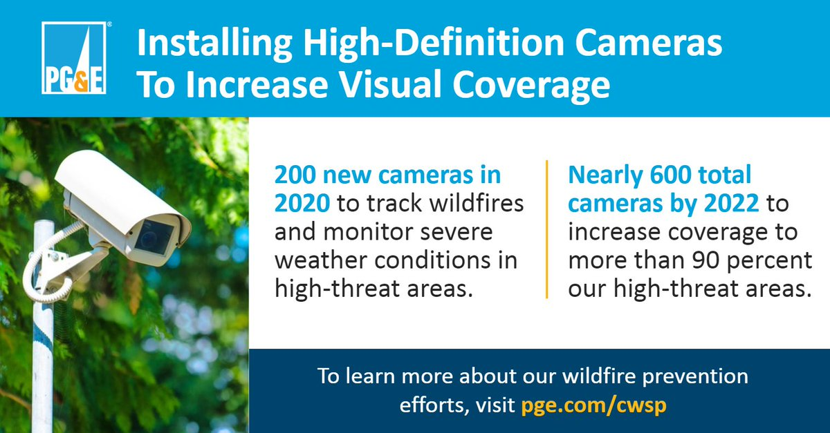 We've installed 116 advanced weather stations & 50 more high-def cameras, w/ targets of 400 & 200 for the year, respectively. Learn more on how PG&E has implemented a number of new & enhanced wildfire mitigation tools to keep customers & communities safe: https://t.co/mmHdZzbdRK https://t.co/9npykQZHF6