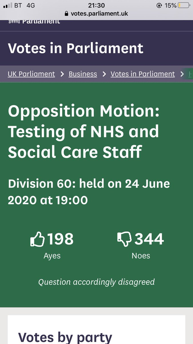 Disgusted that my local MP's for Scunthorpe, and Brigg and Goole, have voted AGAINST the routine testing of both NHS and social care staff against COVID-19. With over 315 healthcare and frontline workers dying from coronavirus in the UK, I just don't understand the logic. <br>http://pic.twitter.com/73yhDI3lCH