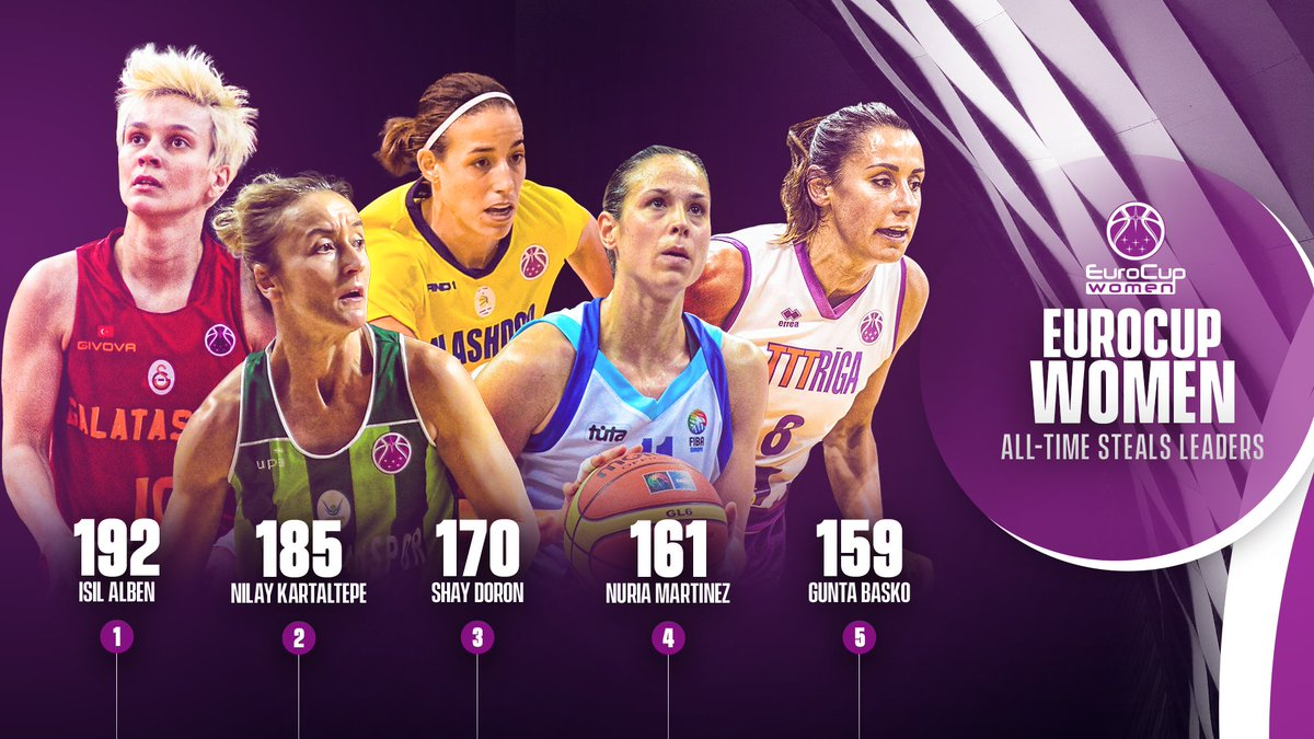 Time to find out who has the quickest hands in the #EuroCupWomen 🕵️♀️ !  📖 https://t.co/6nGVsKSo8x https://t.co/DWxUrnb6By