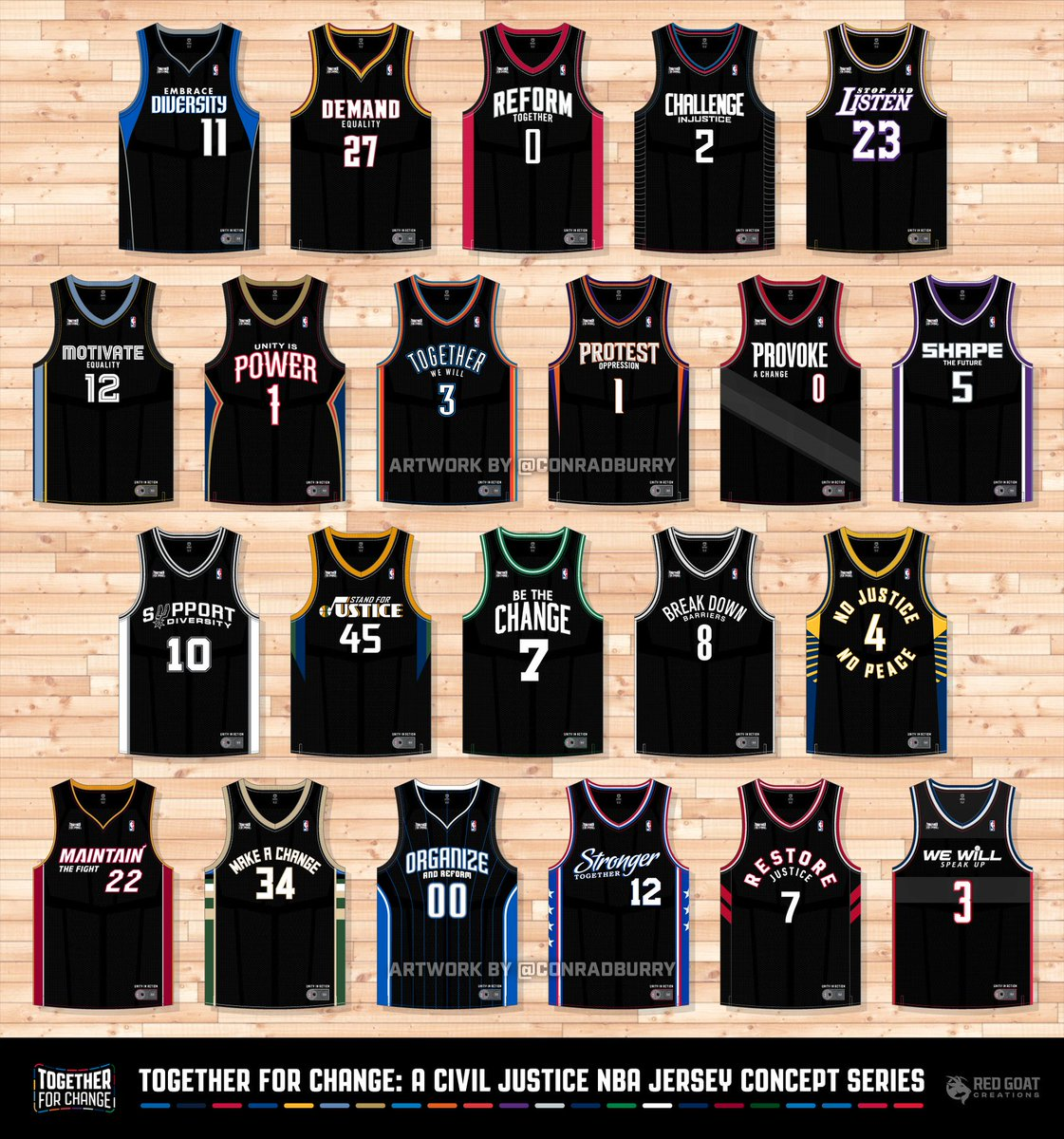 The @NBA and @TheNBPA should absolutely make @conradburry's 'Together For Change' jerseys, sell 'em online, and then give all of the proceeds to charities supporting Black lives, rights, and communities. https://t.co/2kiDmapb3P