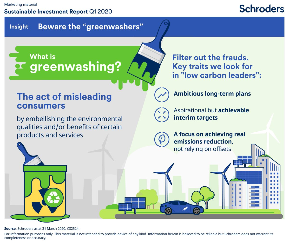 """ICYMI: The infographics from last quarter's sustainable investment report focused on identifying true """"low carbon leaders"""", our Global Cities Index, and our active ownership. Read our report here: https://t.co/une9557c9V  #sustainability #ESG #snapshot https://t.co/DsFeycmXSs"""