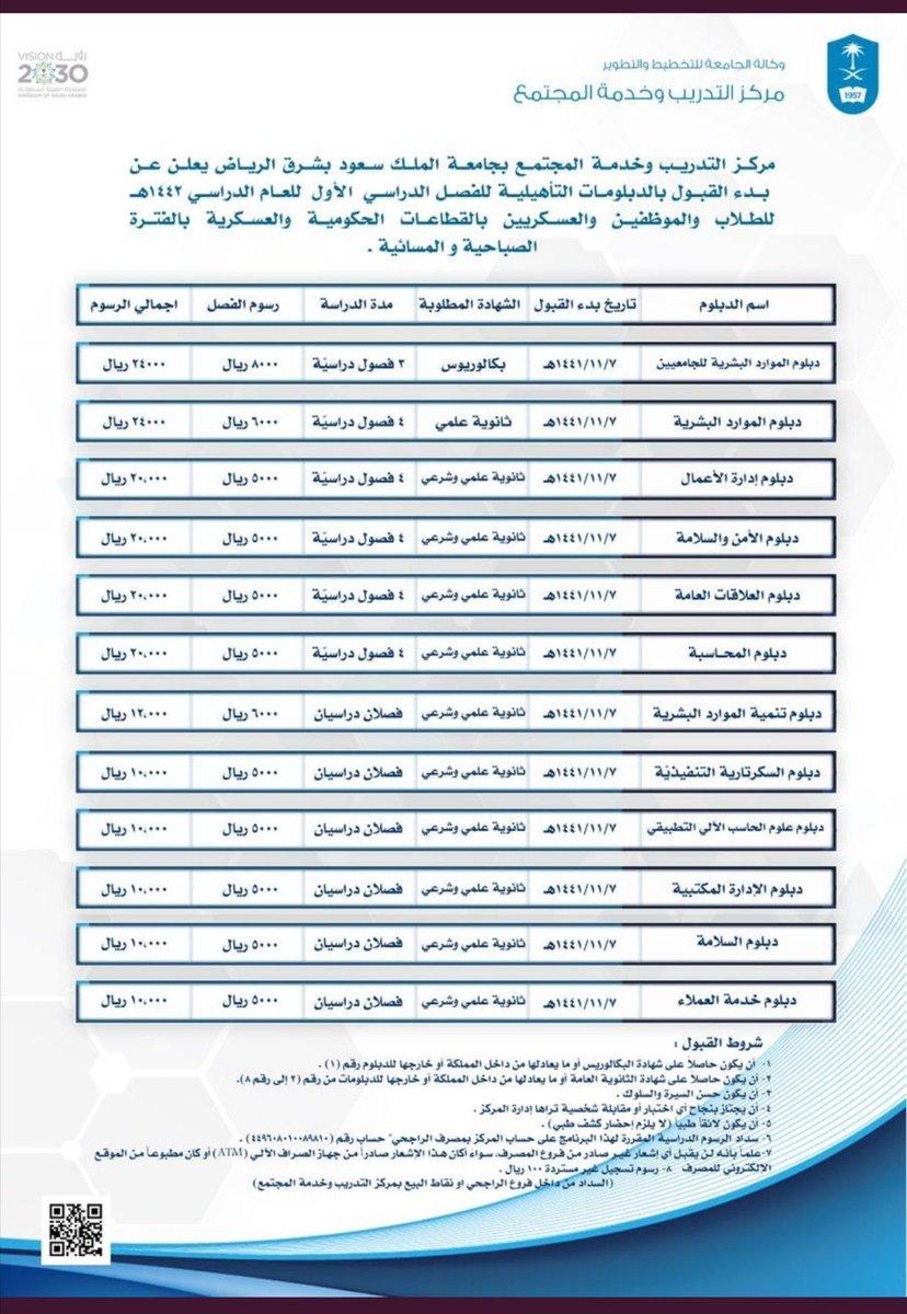 جامعة الملك سعود تعلن بدء القبول والتسجيل للرجال والنساء في 23 برنامج للعام 1442 هـ مجلة سهم