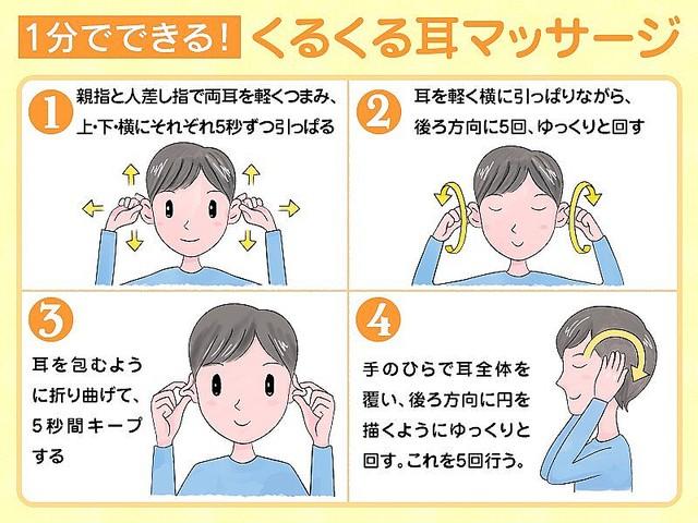 【気象病】梅雨の心身不調は「くるくる耳マッサージ」で軽減<br><br><br>気温変化が大きい梅雨時期は、関節痛から鬱傾向まで多彩な症状が出現。内耳の血流を良くし自律神経を整えることで予防できるという。