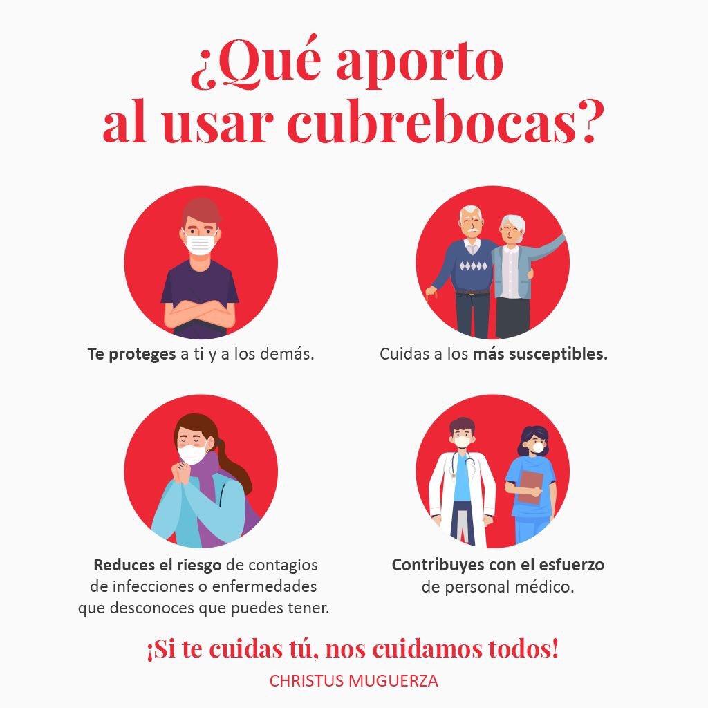 El uso del cubrebocas es una responsabilidad, acto de respeto y solidaridad para ti y los demás. ¡Si te cuidas tú, nos cuidamos todos! https://t.co/iQ9ywXrImd