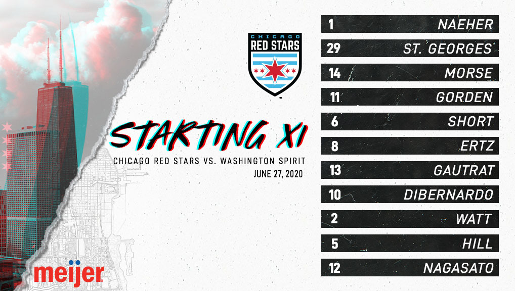 LET'S GO CHICAGO. Here is your #MKOT Starting XI for #CHIvWAS, presented by @meijer! https://t.co/PvlNuiUpQA