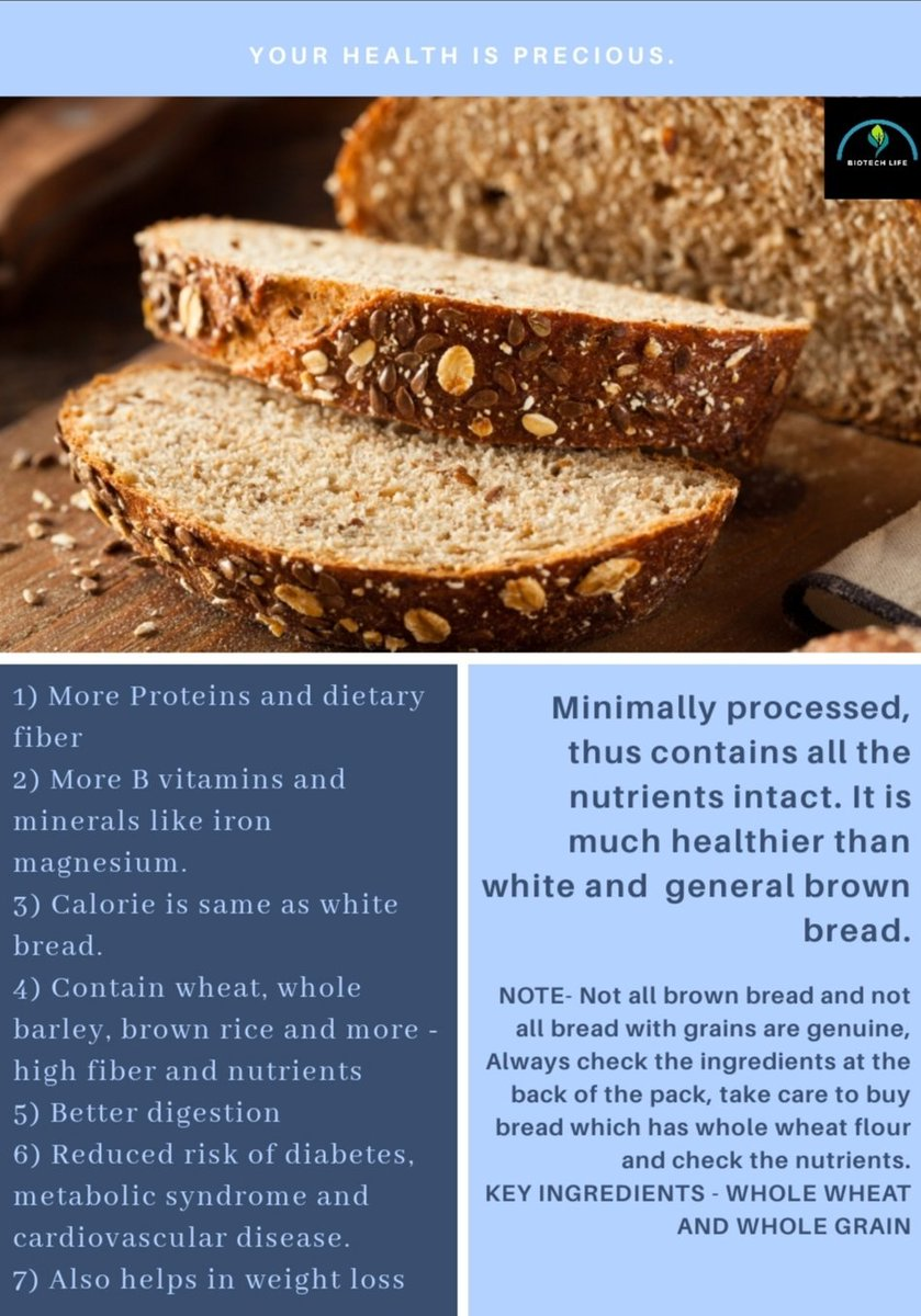 "NEVER BUY BREAD BY LOOKING THE THE COLOUR OR BRAND OF THE BREAD. TO CHOOSE THE RIGHT BREAD YOU NEED TO CHECK THE INGEDIENT LIST. THE KEYWORD TO LOOK FOR IS ""WHOLE WHEAT FLOUR"" AND ""WHOLE GRAIN"" AS THE FIRST INGREDIENT ON THE LIST. #healthylifestyle #healthyfoodfacts #healthyfoodpic.twitter.com/k9hTksgYrv"