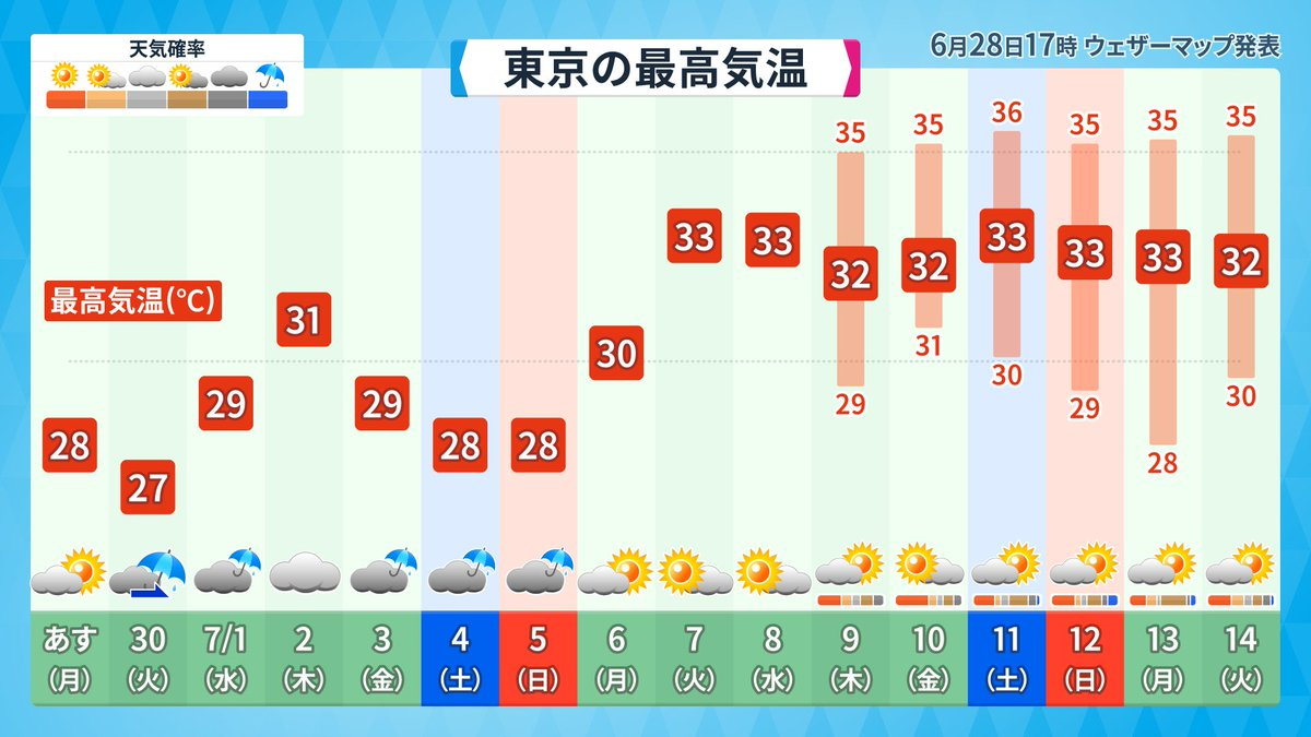 早い 梅雨明け