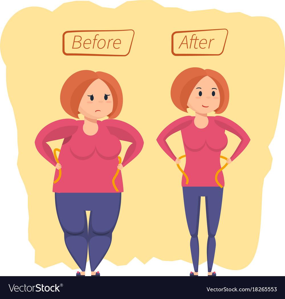 Gewichtsverlust in 2 Monaten