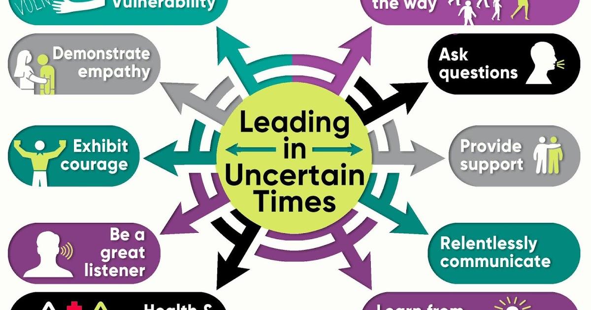 Leading in Uncertain Times dlvr.it/RZXM2D