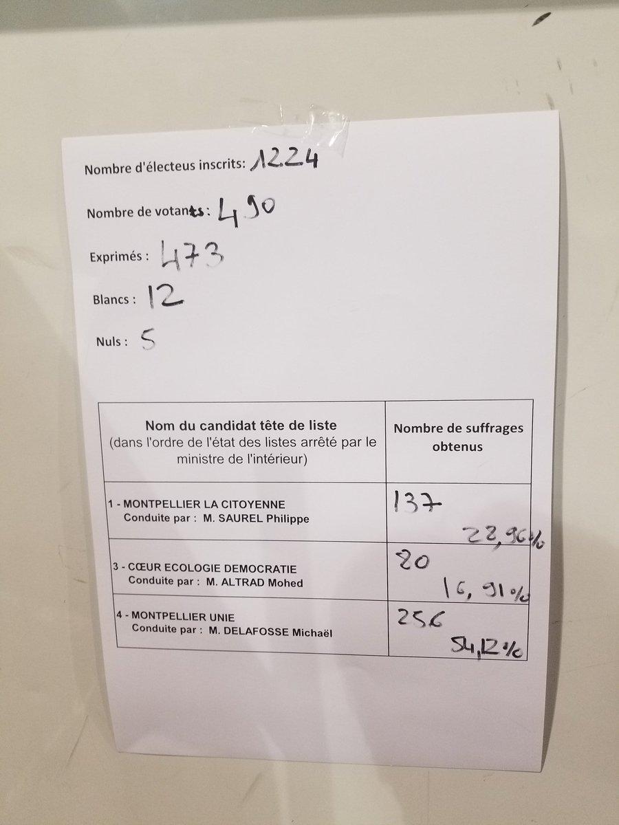 #electionsMunicipales2020 #Montpellier Bureau 11 #depouillementpic.twitter.com/MMYs96bRTE