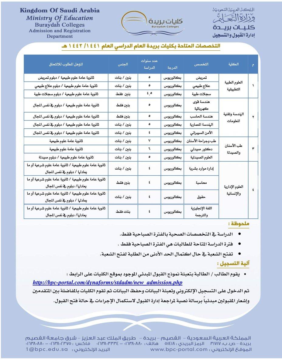 كلية الشرق العربي دخول