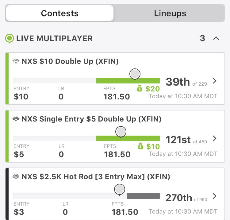 WOW. Did not expect to be able to cash when there was 25 to go. We now 2/2 today in #NASCAR.  My cup lineups are posted on my page, let's go 3/3!  #Pocono #Xfinityseries #Freelineups #freedfspic.twitter.com/8QLBr16gxe