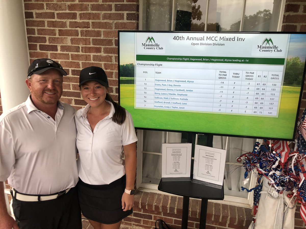 Congratulations to the 40th Annual MCC Mix Inv. Champions! Open Division - Brian & Alyssa Hagewood/ Senior Division - Steve & Vicki Delaughter. Complete results at golfgenius.com/pages/64889640… @GolfGenius @ASGAgolf