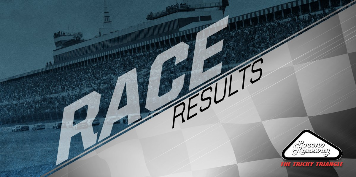 The 🏁 is out for the #PoconoDouble!  @KevinHarvick P2 @Aric_Almirola P5 @ClintBowyer P8 @ColeCuster P17  Denny Hamlin is the winner.  #NASCAR // #SHRacing https://t.co/Kd52HTDlNG