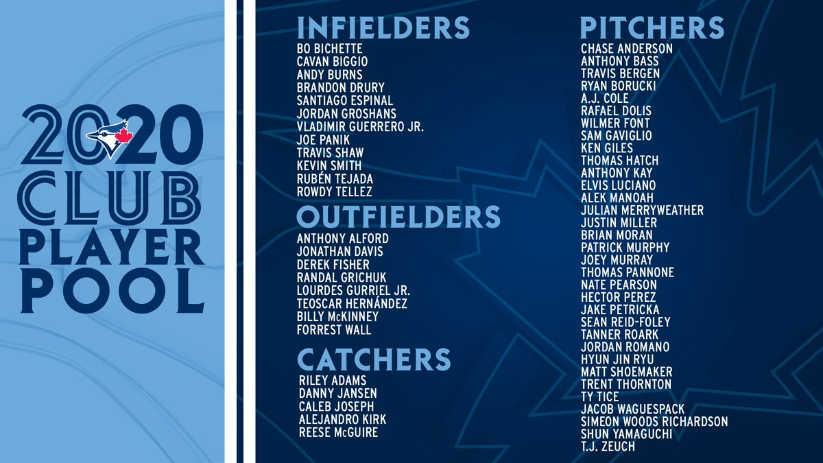 OFFICIAL: Your 2020 #BlueJays Club Player Pool ⚾️ https://t.co/16Sx2xgIvg