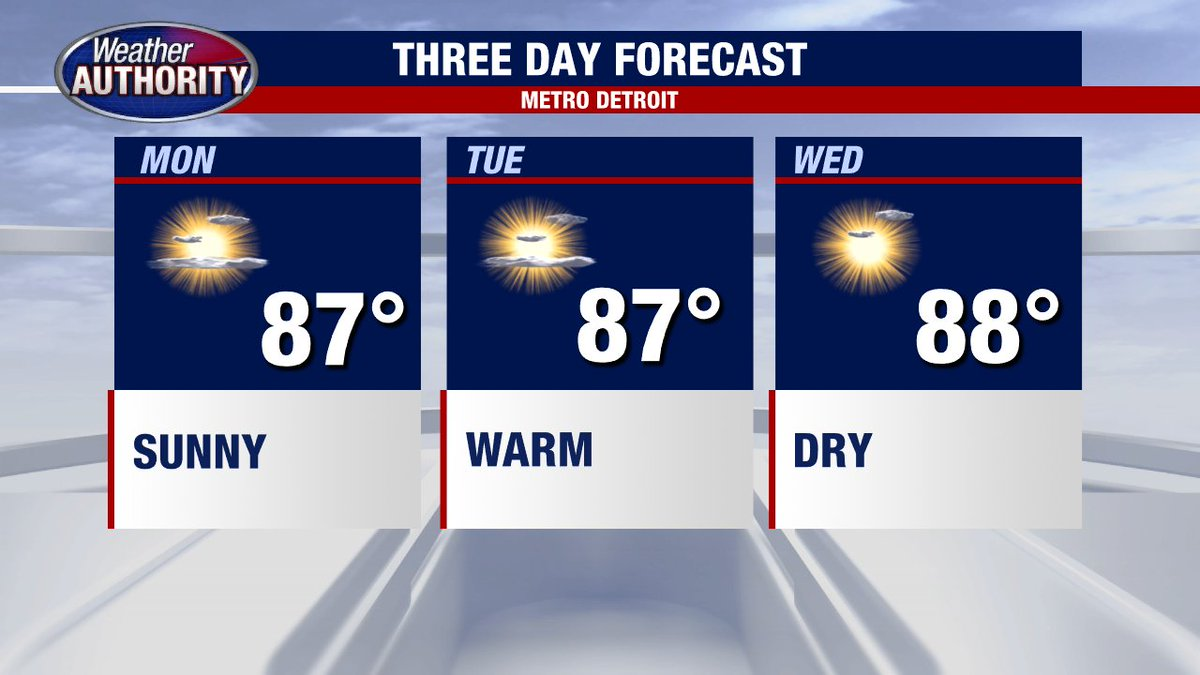 LONG - DRY - WARM STRETCH THIS WEEK! No rain is in sight!!!!!