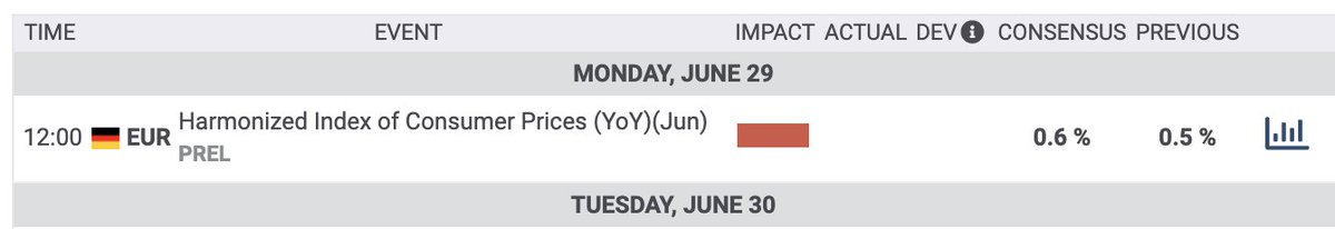 Here is todays high impact ecenomical calendar.  Get our signals here: https://t.co/QwLRCX8VSi  #news #signals #signal #forexsignals #trading https://t.co/9pXgxdy7il