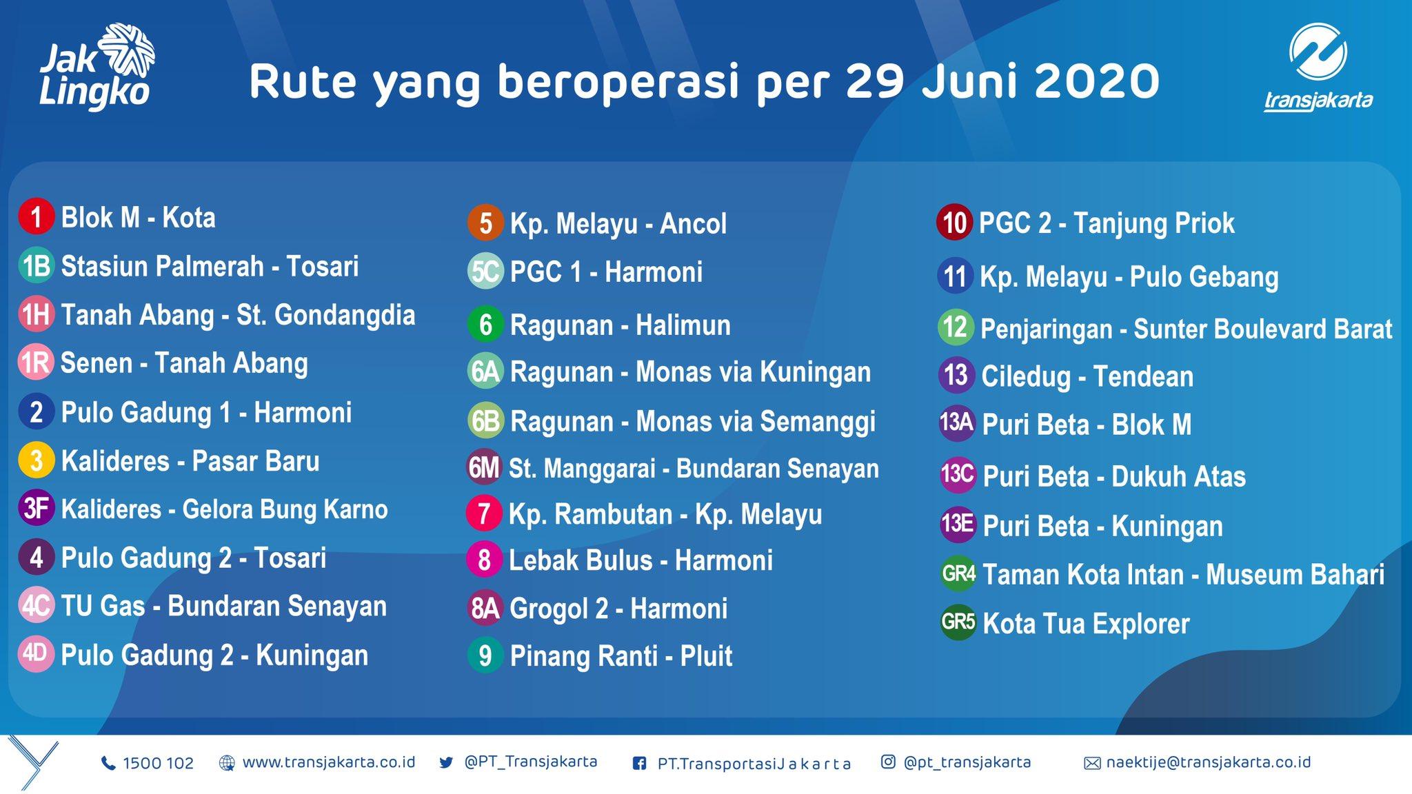 Rute perjalanan bus TransJakarta per 29 Juni 2020