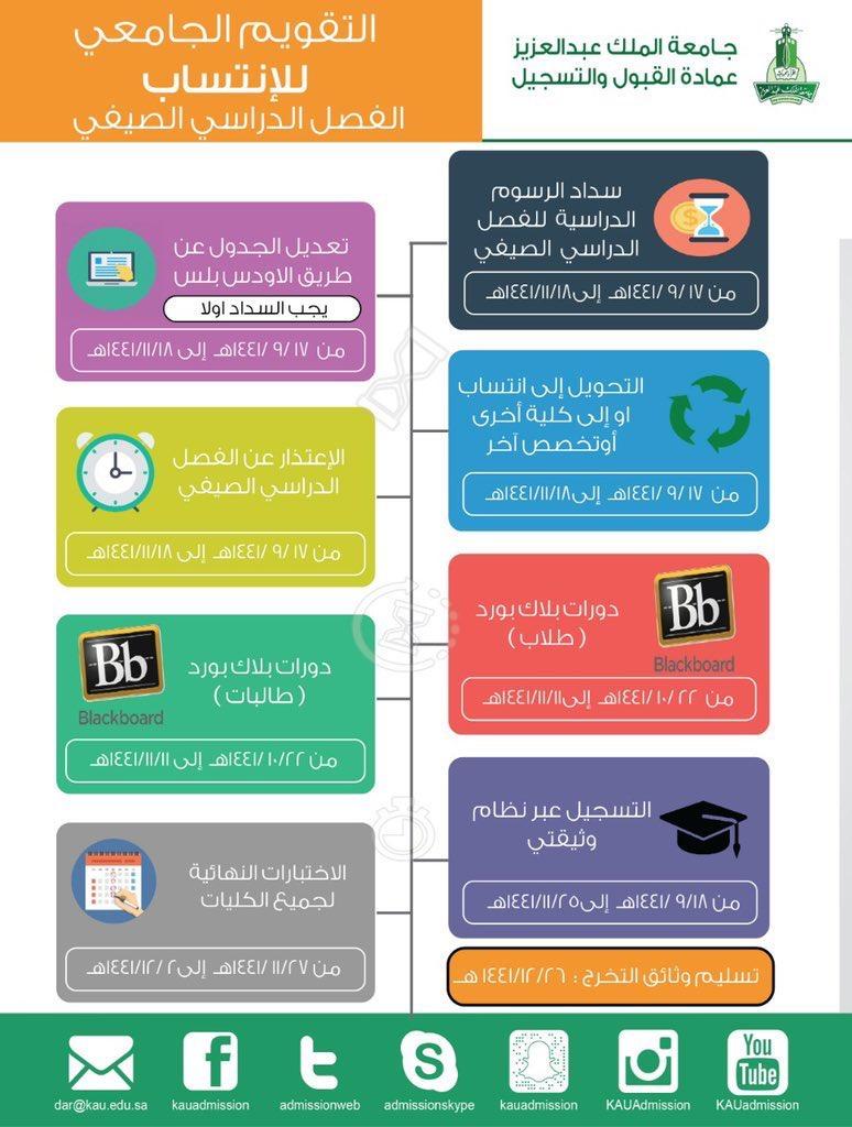 جامعة الملك عبدالعزيز اودس بلس بلاك بورد لم يسبق له مثيل الصور