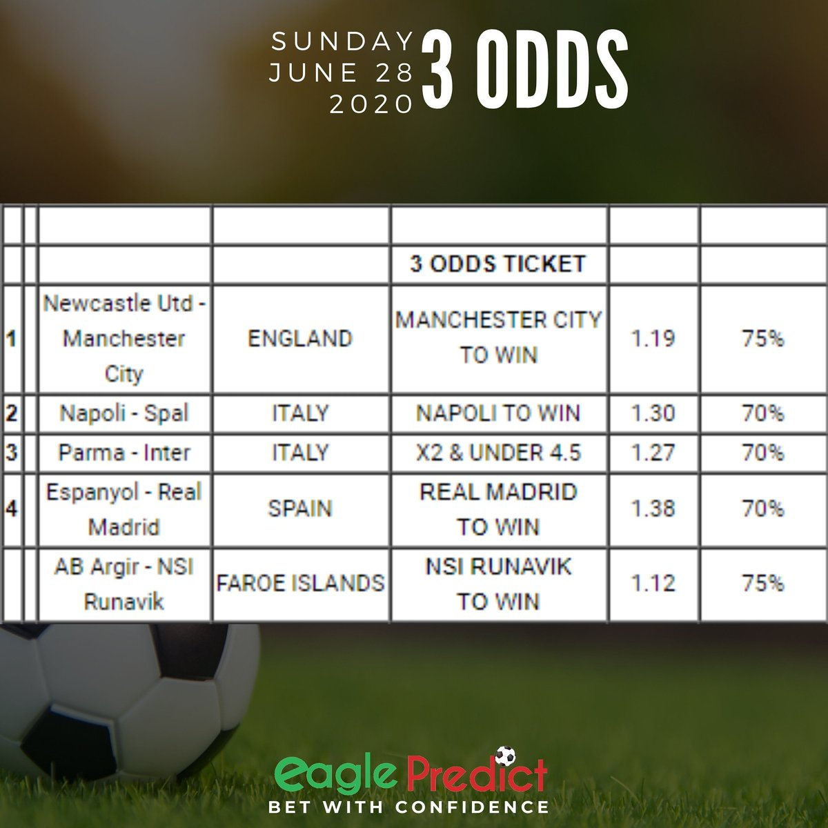 Best betting soccer predictions college betting forum