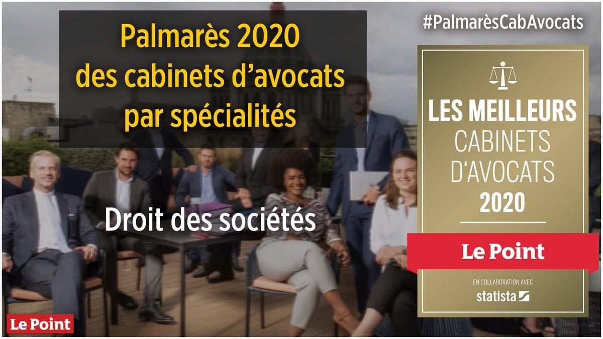 #PalmarèsCabAvocats 2020 🏆 : #droit des #sociétés  Découvrez le palmarès de cette spécialité >> https://t.co/rMq2ocX4X3 https://t.co/3pTtS0mcEo