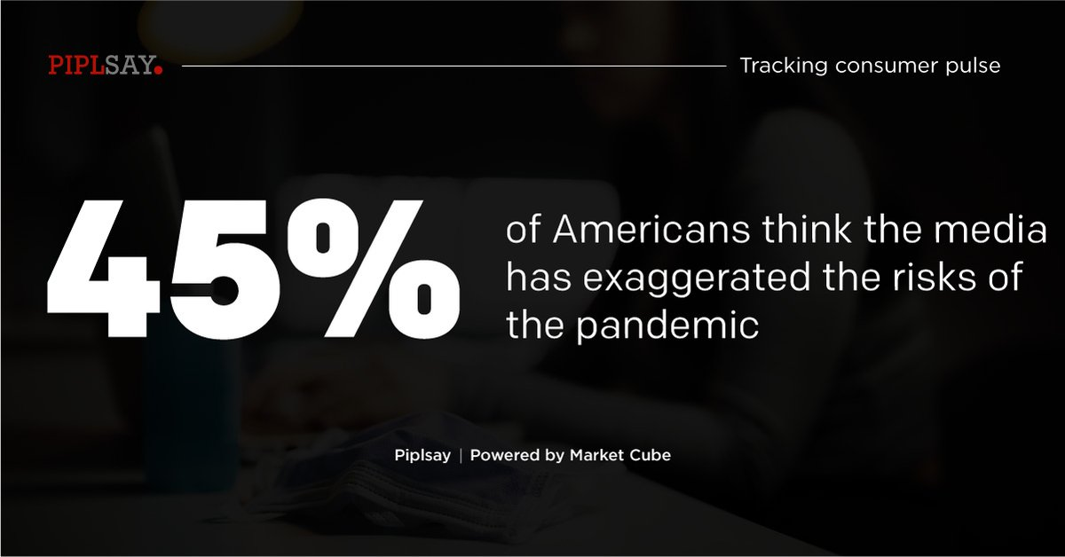 Learn more on these insights: https://t.co/ltfbzj4fY6  #Covid #NewsConsumption #NewsSource #NewsChannel #News #MRX #Survey #MarketResearch #Report #MarketCube #Piplsay https://t.co/KUqbWyO3jr