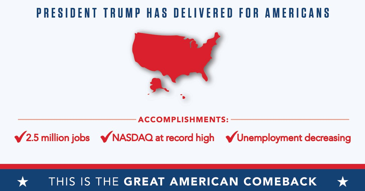 Poll after poll shows Americans trust President Trump over #SleepyJoe to bring our economy back to greatness. Americans are ready to get back to work and @realDonaldTrump will lead us there!