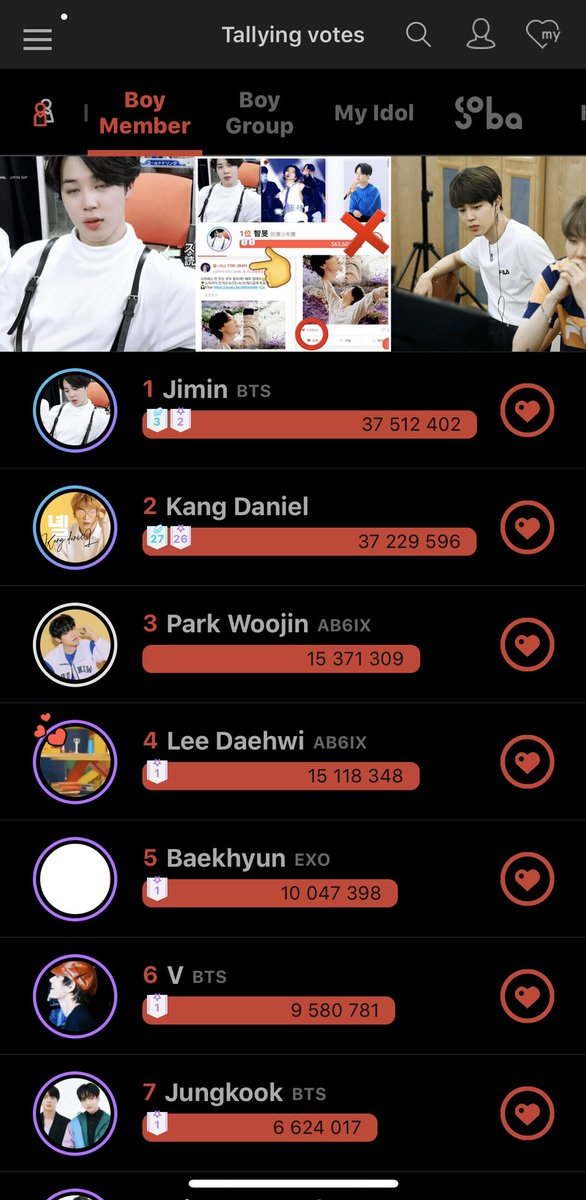 CONGRATULATIONS ARMY'S! WE DID IT!🎉 @BTS_twt https://t.co/74r6X8fHJY