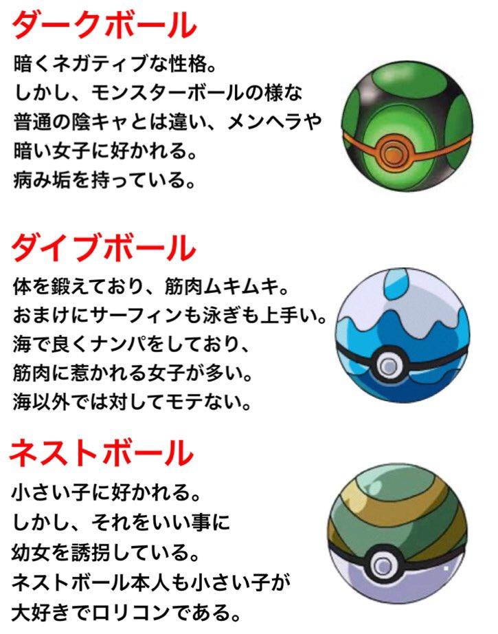 大体こんなイメージ?ポケモンのモンスターボールを擬人化した結果!