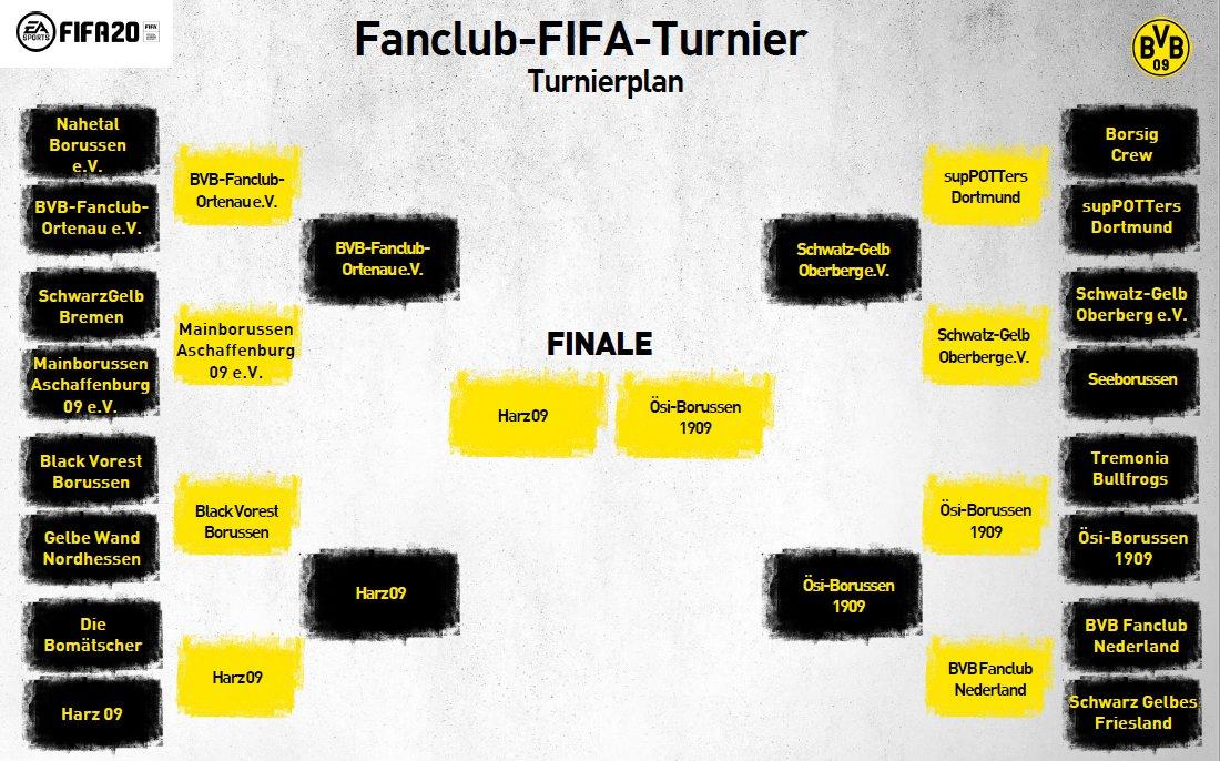 🎮 FINALE Fanclub-FIFA-Turnier  Die #BVB-Fanclubs Harz 09 und Ösi-Borussen 1909 stehen im Finale des ersten offiziellen Fanclub-FIFA-Turniers von Borussia Dortmund. Viel Erfolg im Finale! https://t.co/2CBWyAGIIu
