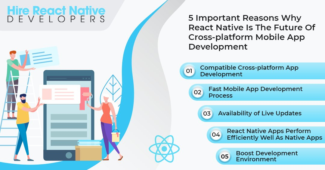 5 Important Reasons Why #React Native is the Future of Cross-platform #Mobile App #Development:  #applicationdevelopment #latesttechnology #crossplatform  #mobileappdevelopment #nativeapp #Android #smartphone #knightcoders #shivtechnolabs<br>http://pic.twitter.com/r7nUd2SvGT