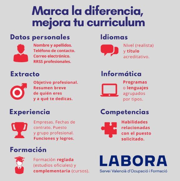 Desde el área laboral de @AdsisHedra te informamos:  ¿Qué buscan las #empresas en un #currículum? ➕ En nuestro #blog te lo explicamos:  https://t.co/pojfyS4jWl @GVAlabora @FundancionAdsis #fundacionAdsisNoSePara https://t.co/J0xo5GzPn5