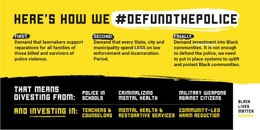 Real transformation starts with reinvesting in our communities. Share our newest graphic to show people what it looks like to #DefundPolice. #BlackLivesMatter