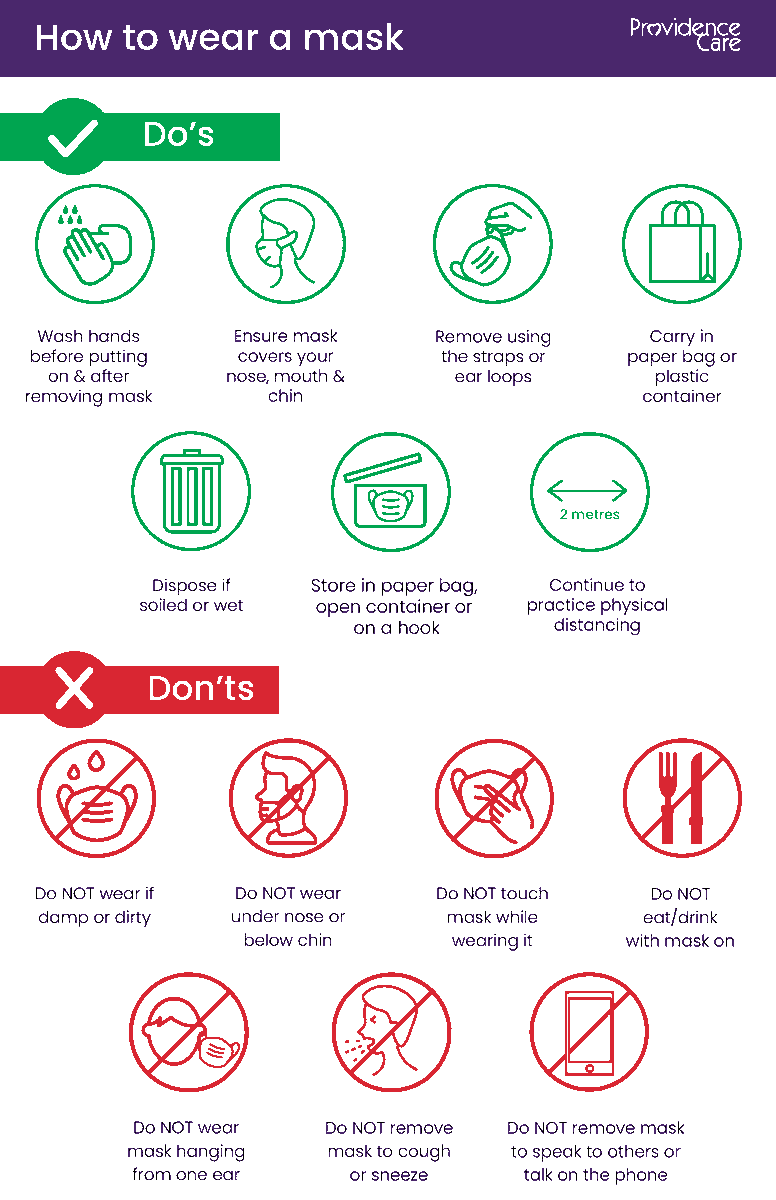 "test Twitter Media - It's more important than ever to wear your mask properly. Check out the poster below for some ""Do's"" and ""Don'ts"" of wearing a mask. #ygk https://t.co/cJp5EgovoL"