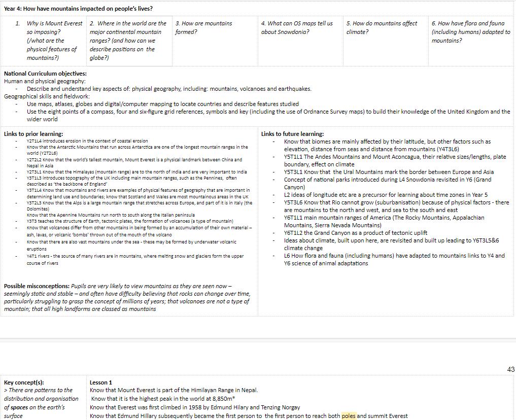 Write me geography blog state farm resume