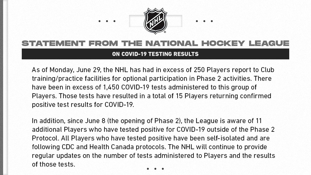 NHL statement on COVID-19 testing results: https://t.co/HalBsLro77