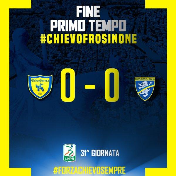 La prima frazione di gara si conclude sul punteggio di Chievo-Frosinone 0-0.