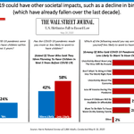 Image for the Tweet beginning: Public opinion and new research