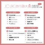 2020上半期のJC・JK流行語大賞!このような結果になりました!