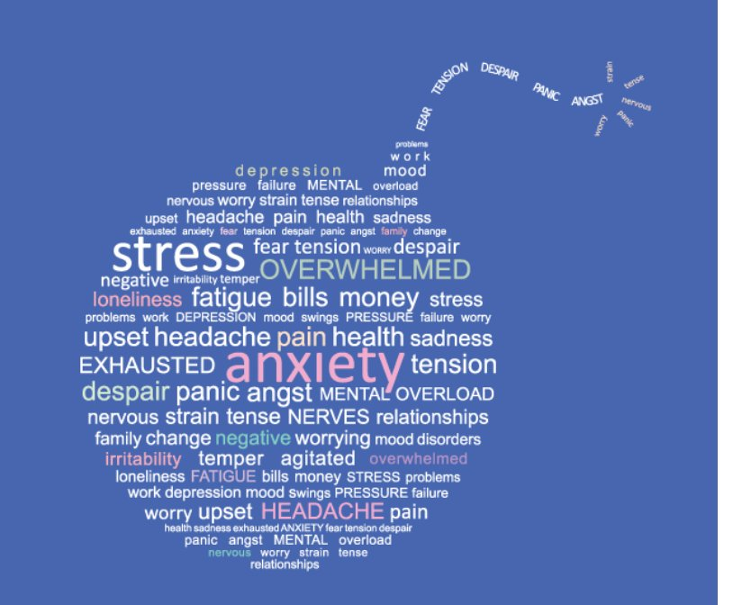 http://www.Highway-hypnosis.com  Is Stress, Anxiety and Depression a ticking time bomb in your life?  #stress #depression #depressed #anxiety #lifecoach #hypnosis #helpandsupportpic.twitter.com/ywfsEEDeA5