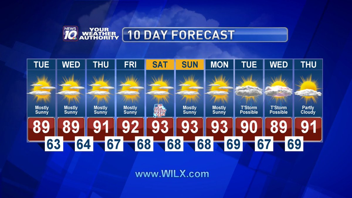 Here is the 10 Day Forecast.   #HotHotHot pic.twitter.com/aFUmlWSIlh