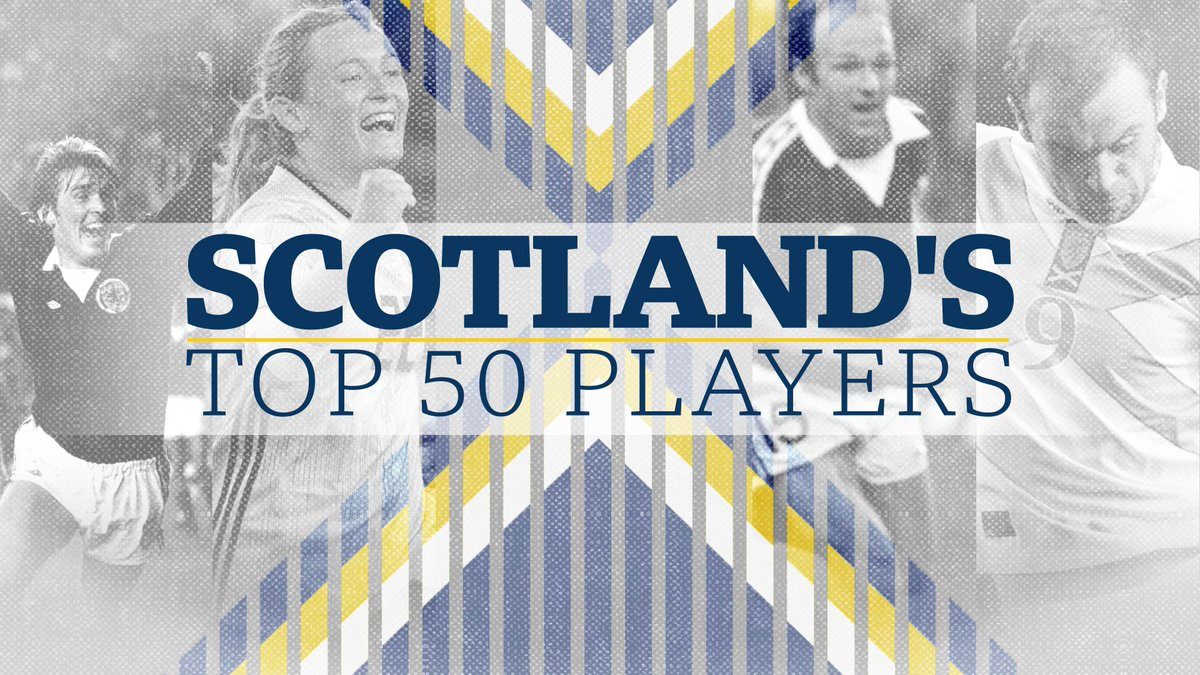 Over 26,000 of you had your say, but who came out on top as your best ever Scotland player? ⚽️🏴󠁧󠁢󠁳󠁣󠁴󠁿🥇  Find out right here. 👉https://t.co/53cvqqBUT3  #top50scots https://t.co/XlQFxQKtUg