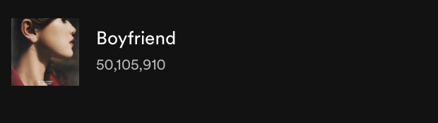 'Boyfriend' has surpassed 50M streams on Spotify! https://t.co/qipxhbidoW
