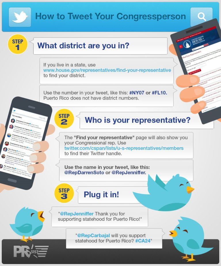 Has your congressional representative spoken in support of statehood for Puerto Rico? If not, ask them where they stand on the issue. Let us know how they respond. #PR51st #PuertoRico #Statehood #SayYes2PuertoRico #AdmitPuertoRico https://t.co/hb8byVWX25