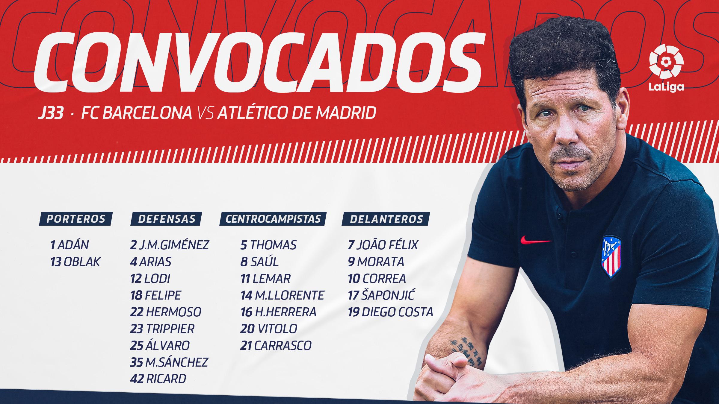 La convocatoria del Atlético de Madrid ante el Barcelona.